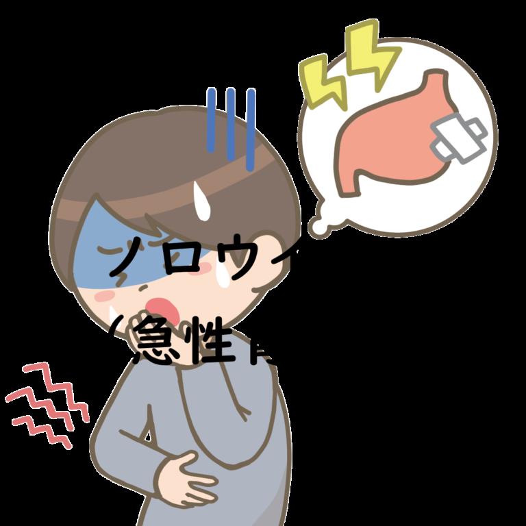 ノロウイルス(急性胃腸炎)